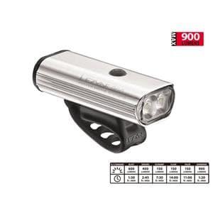 POWER DRIVE 900XL POLISH USB充電式 LED フロント用ライト